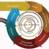 CIRCULAR ECONOMY: Revision of the waste legislations and cascading use of wood